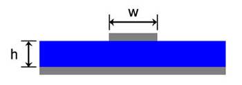 em: talk - HFSS Waveport Calculator